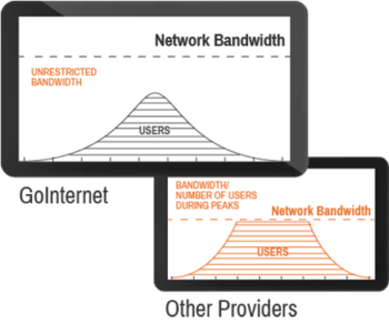 network-bandwidth-min